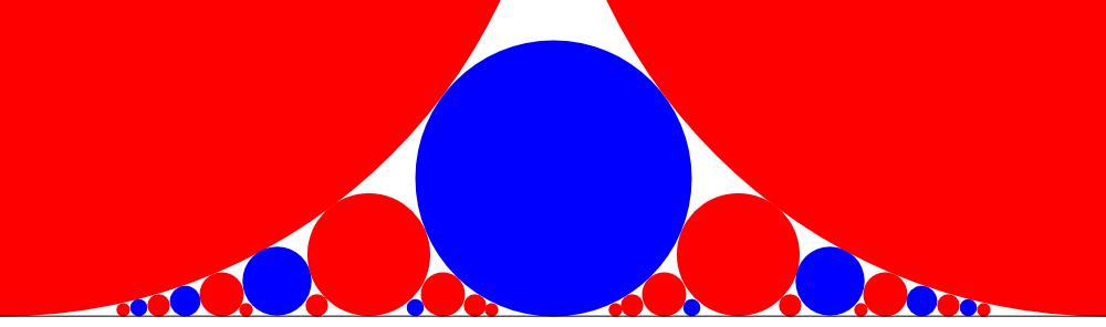 Ford Circles