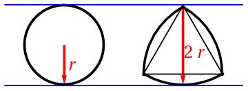 A circle and a Reuleaux triangle