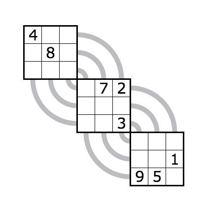 Cube Sudo-Kurve